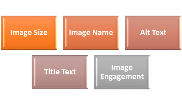 Optimize an Image for Search Engine